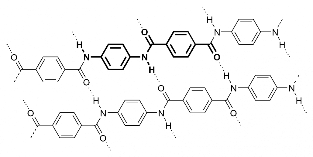 Estrutura química do Kevlar
