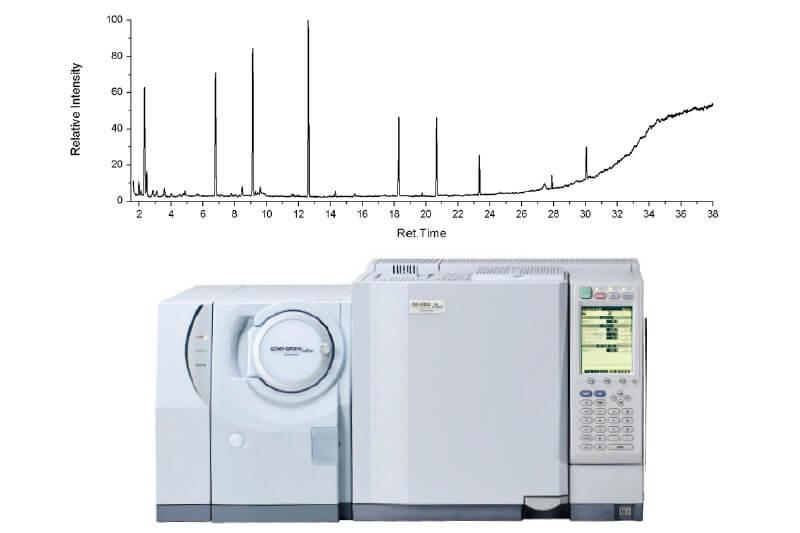 Ensaios Químicos Cromatografia Gasosa Acoplada a Espectrometria de Massas