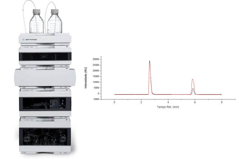 Cromatografia-Líquida-Acoplada-a-Espectrometria-de-Massas(LC-MS)