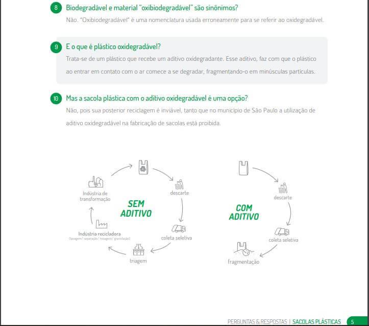 Oxibiodegradável - Perguntas e Respostas ABIPLAST