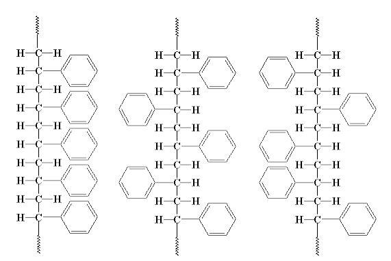 Taticidade de Polímeros, da esquerda para direita: material isotático, material sindiotático e material atático.