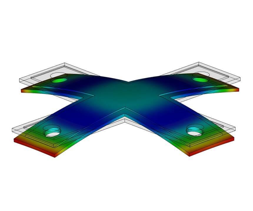 simulação de contração de polímeros