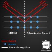 Imagem do esquema de funcionamento do ensaios DRX
